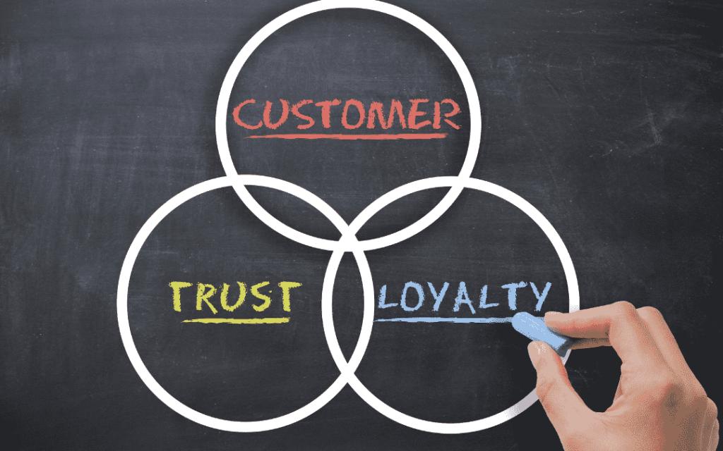 Få loyale kunder