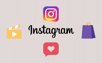 Hvad er Instagram Reels og Shops?